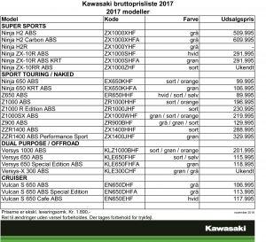 kawasaki-gade-bruttoprisliste-2017